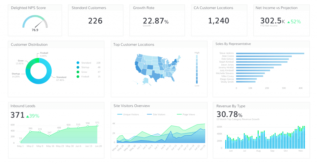 Chapter 6 How To Run A Data Visualization Project A Reader On Data Visualization